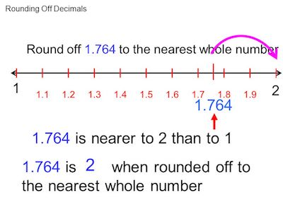 round to the nearest whole number