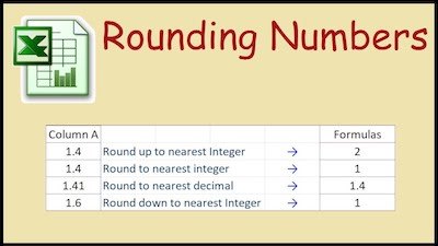 what-are-round-numbers