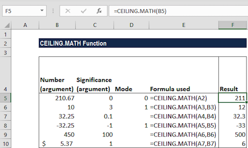 CEILING.MATH-function