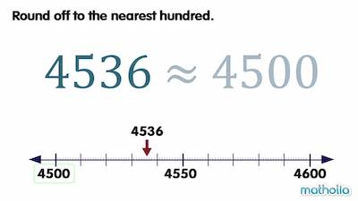 Rounding-Off-A-Number-To-The-Nearest-Hundreds-Digit
