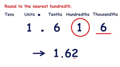 Rounding-Off-Decimal-Numbers-To-The-Nearest-Hundredths