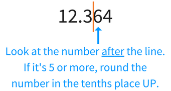 Rounding-Off-Decimal-Numbers-To-The-Nearest-Tenths