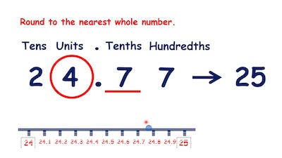 rounding-off-whole-numbers