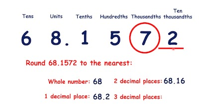 How-To-Round-A-Number-To-The-Decimal-Places-I-Want